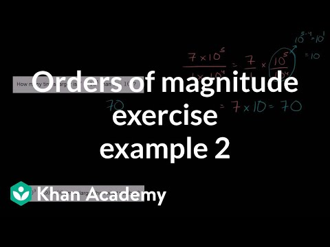 Orders of magnitude exercise example 2 | Pre-Algebra | Khan Academy