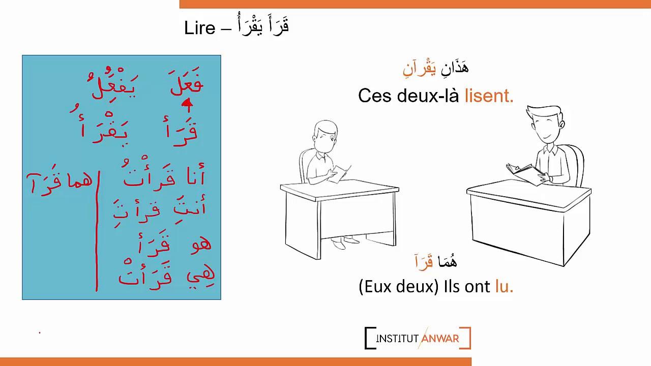 100 Verbes Arabes 4 100 Le Verbe Lire En Arabe Youtube