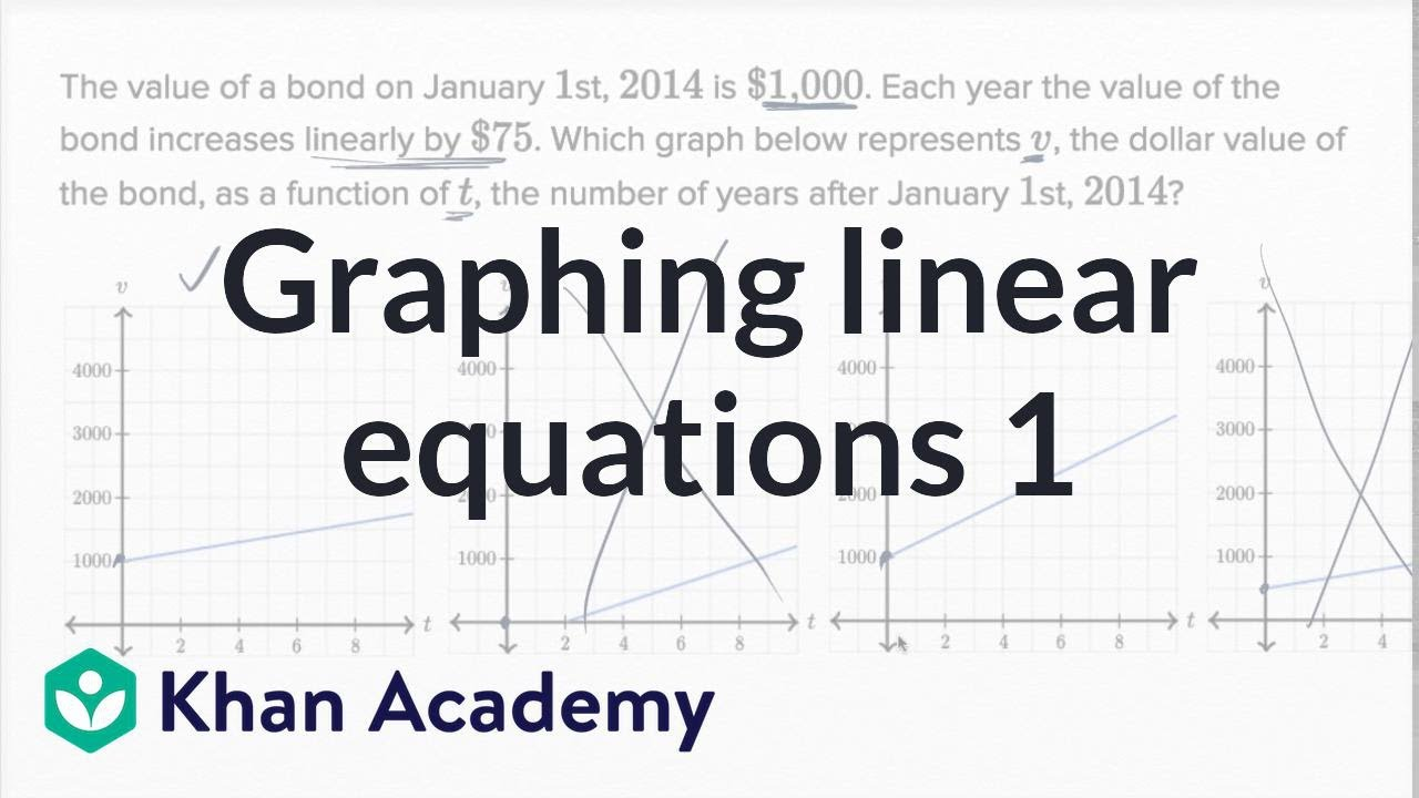 Rates   proportional relationships example  video    Khan Academy YouTube