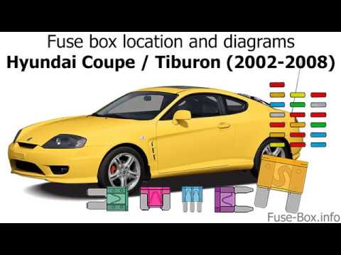 Fuse Box Location And Diagrams Hyundai Coupe Tiburon 2002 2008