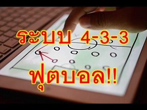 การเล่นฟุตบอลระบบ 4-3-3 (การเริ่มเล่นบอลสั้นจากผู้รักษาประตู)