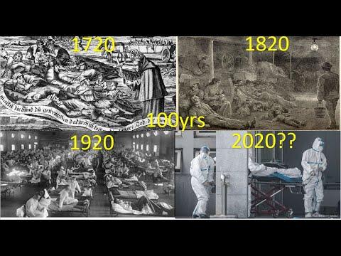 Cholera Epidemie 1820