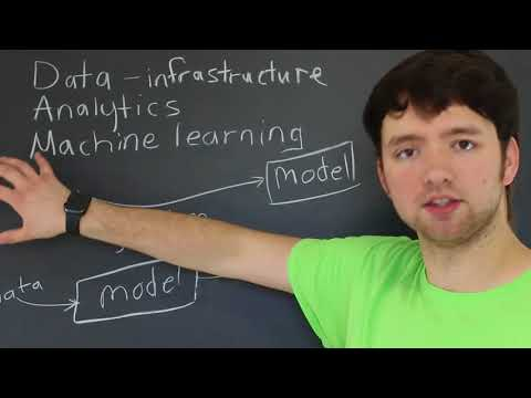Introduction to Data, Analytics, and Machine Learning