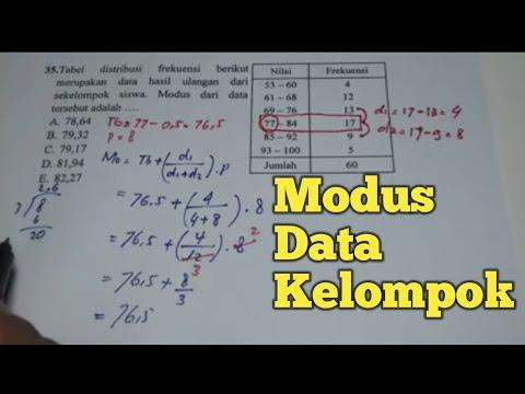 menentukan-modus-data-kelompok