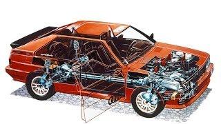 Audi Quattro (Ауди Кватро) 1980-1983 обзор автомобиля