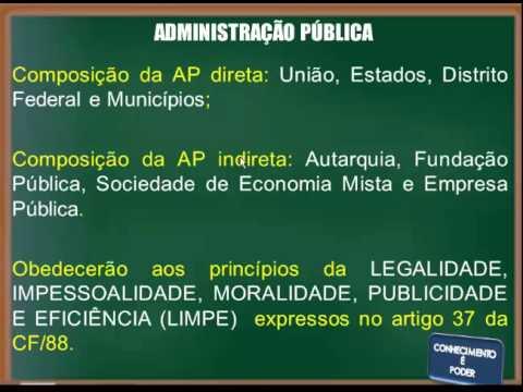 AULA 2   Conceito de Administração Pública