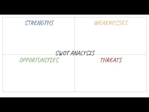 SWOT Analysis with {FREE} downloadable worksheet!