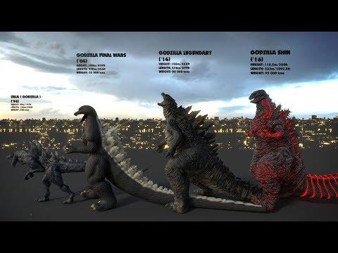 evolution-of-godzilla-size-comparison