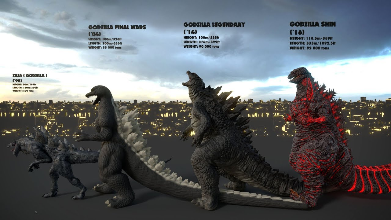 Evolution Of Godzilla  Size Comparison