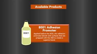 The Many Products Of Scorpion Coating In Cloverdale, In 800-483-9087
