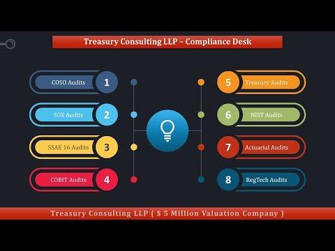 Internal Control & Risk Management Frameworks