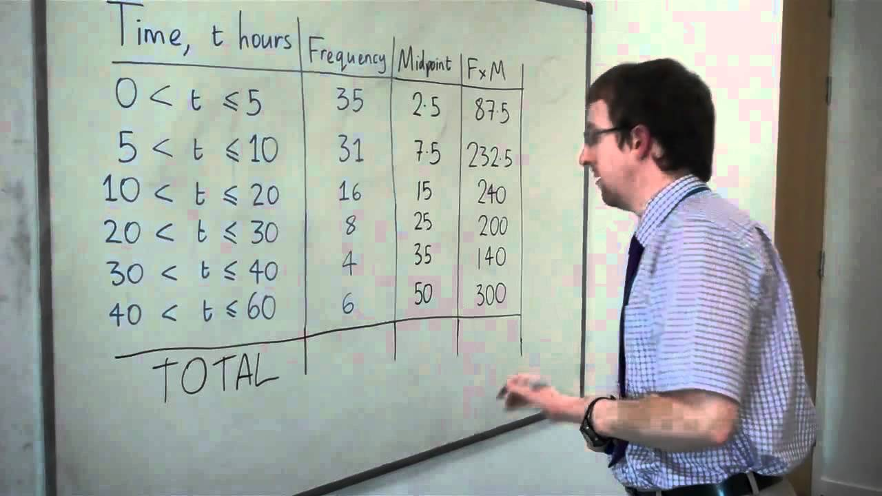 how to work out the mean from frequency tables