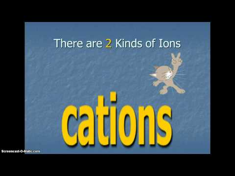 Ions - Charged Particles