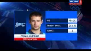 Зенит Аустрия 1-4 ТТД с Александром Бубновым 12.12.2013