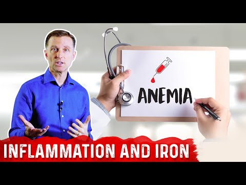 Why Chronic Inflammation Causes Anemia
