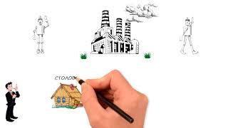 Прерывания в промышленных контроллерах (ПЛК)