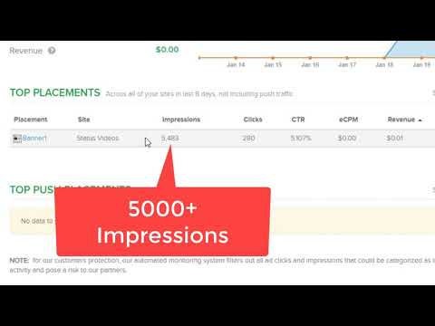 Revenuehits.com Live Publisher Review On Indian Traffic Monetize