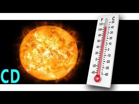 How Powerful is the Sun ?