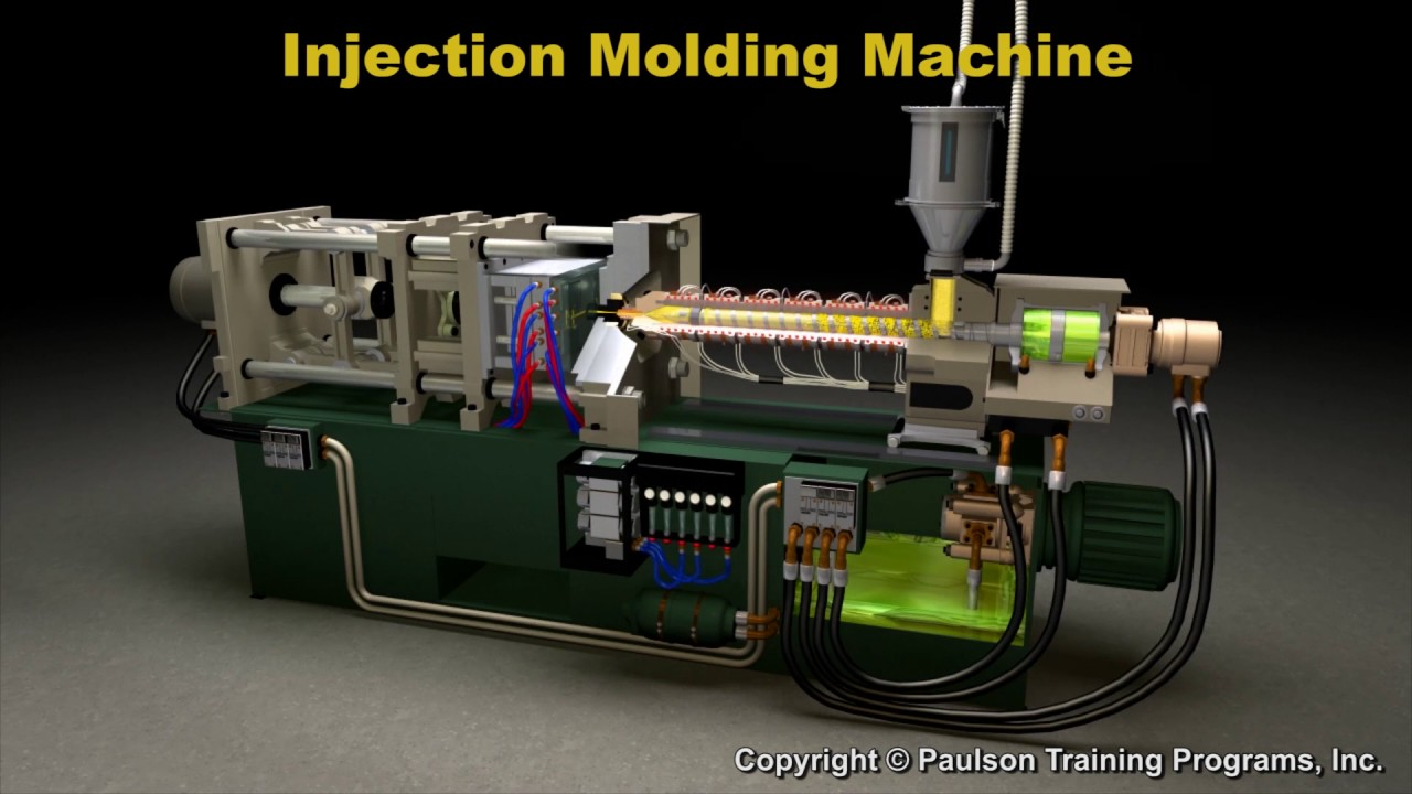 NEW - Lesson 1-HD - Molding Machine Parts and Operation - Technology of  Injection Molding