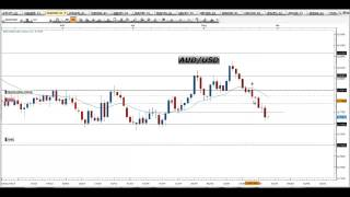 Segnali Forex e Price Action Trading - Video Analisi 29.05.2015