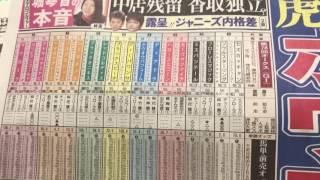 オークス 東京競馬.