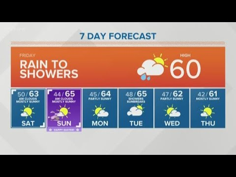 King 5 Weather Youtube