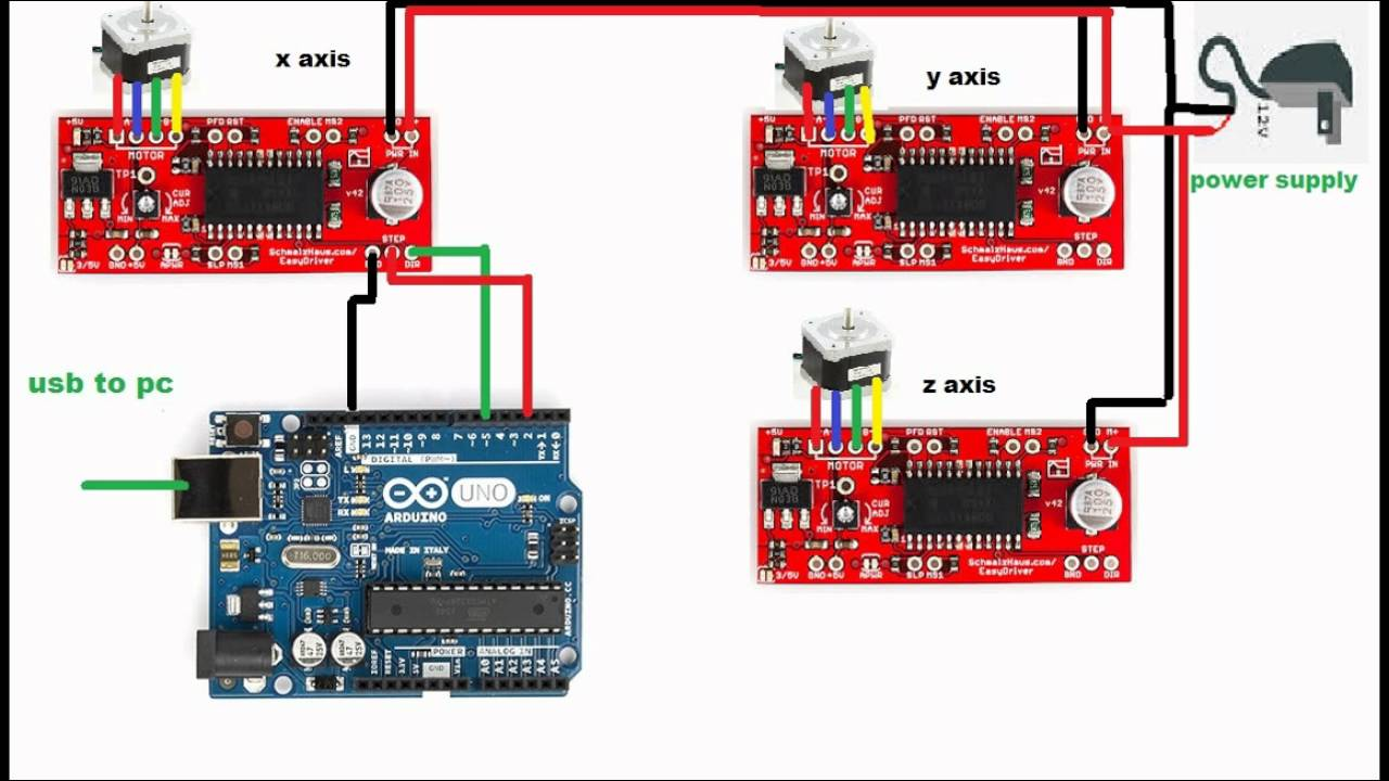hight resolution of how to wire a arduino cnc wiring arduino mega wiring an arduino