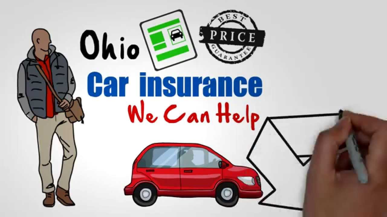 Lowest Price Car Insurance