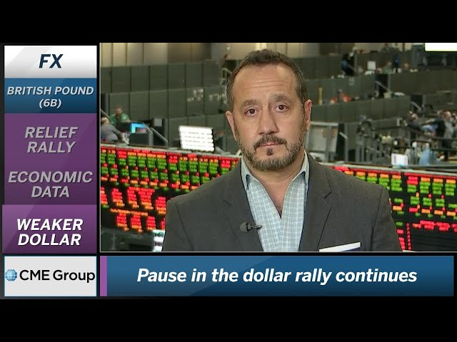February 15 FX Commentary: Bob Iaccino