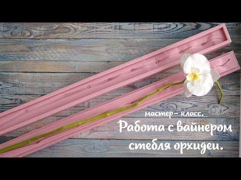 М.К Работа с