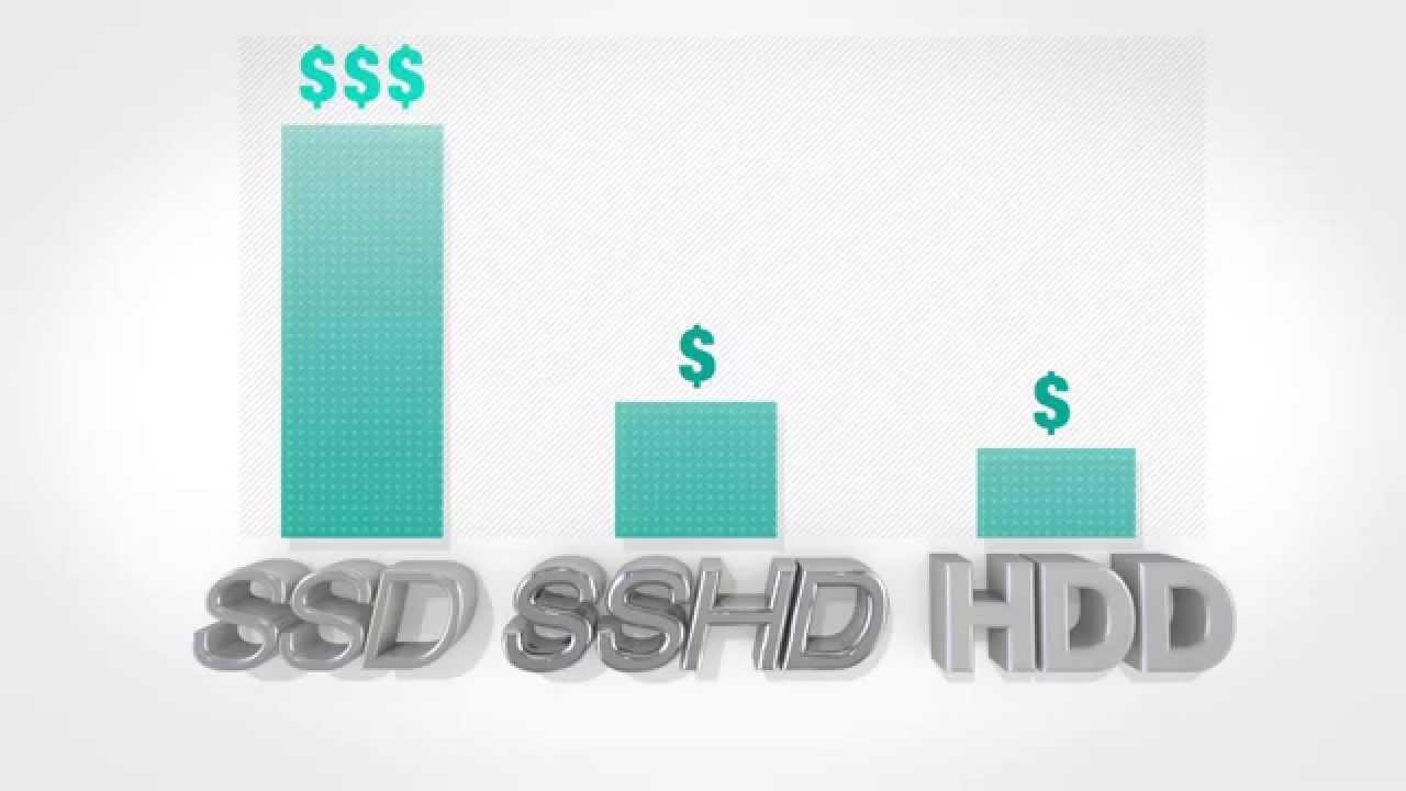 Sshd Vs Ssd Vs Hdd A Performance Comparison By Seagate Youtube