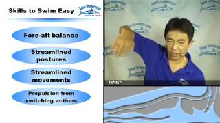 Seminar01-07:How to Learn Freestyle - Quick and Easy 1