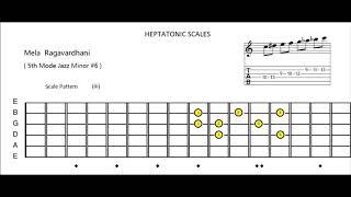 mela ragavardhani (5th mode jazz minor 6)
