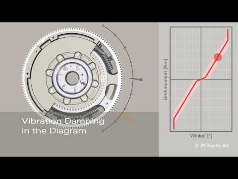 Zf Zms Dual Mass Flywheel For Passanger Cars Youtube