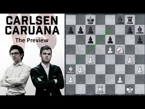 Carlsen vs Caruana World Chess Championship 2018 | Preview