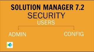 Solution Manager 7.2 Security Users and Roles
