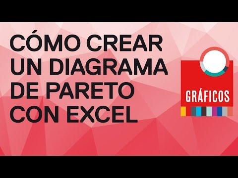 Como crear un Diagrama de Pareto con Excel 2007 y 2010. Tutorial de ...