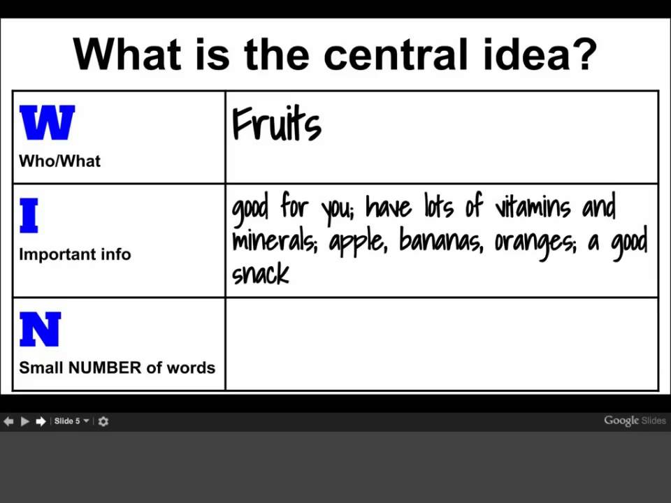 Finding the Central Idea - YouTube