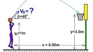Physics - Mechanics: Projęctile Motion (4 of 4)