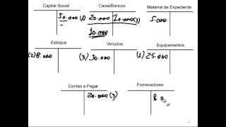 Contabilidade Básica _ Lançamentos Iniciais