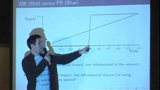 Int'l Pol. Econ. Res. Conf. Helios Herrara: Turnout and Power Sharing (1 of 4)