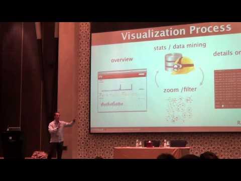 HPW2013 - How Big Data, Data Mining, and Visualization Enable Security Intelligence - Raffael Marty