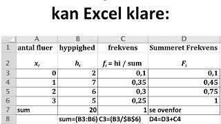 deskriptiv statistik i Excel regneark