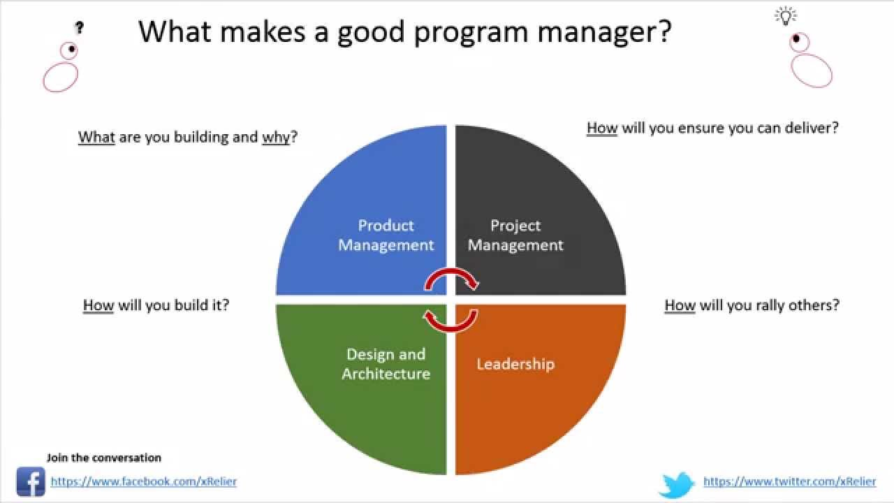 what makes a good program manager youtube