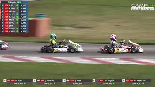 Juniors Race 4 BNL Genk Round 1 2018