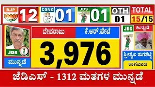 JDS Candidate Devaraj Leading From KR Pet Constituency | Karnataka By-Election Results Live