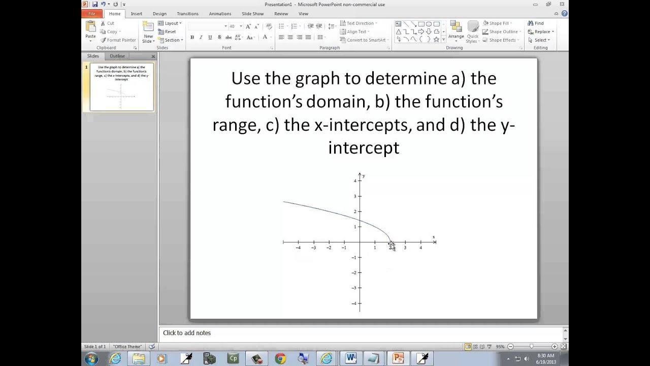 College Algebra Homework  Function Domain, Range, Xintercepts, Yintercept  Given Graph  P0113033