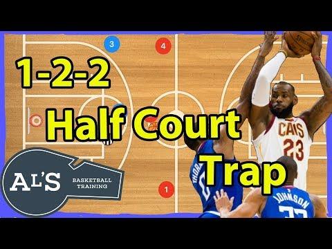 Basketball 1-2-2 Half Court Zone Trap Defense