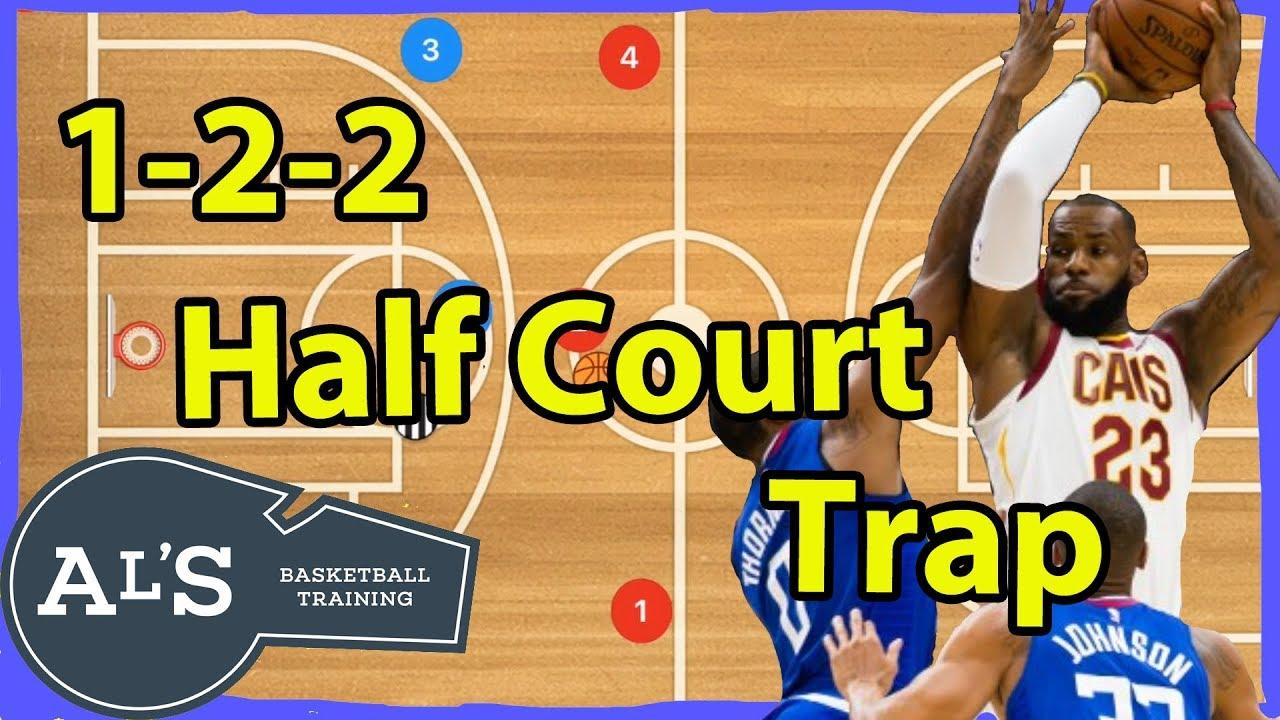 Basketball 1 2 2 half court zone trap defense youtube for How to build a half court basketball court