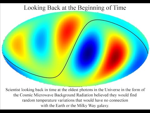 Looking Back at the Beginning of Time at the Cosmic Microwave Background Radiation